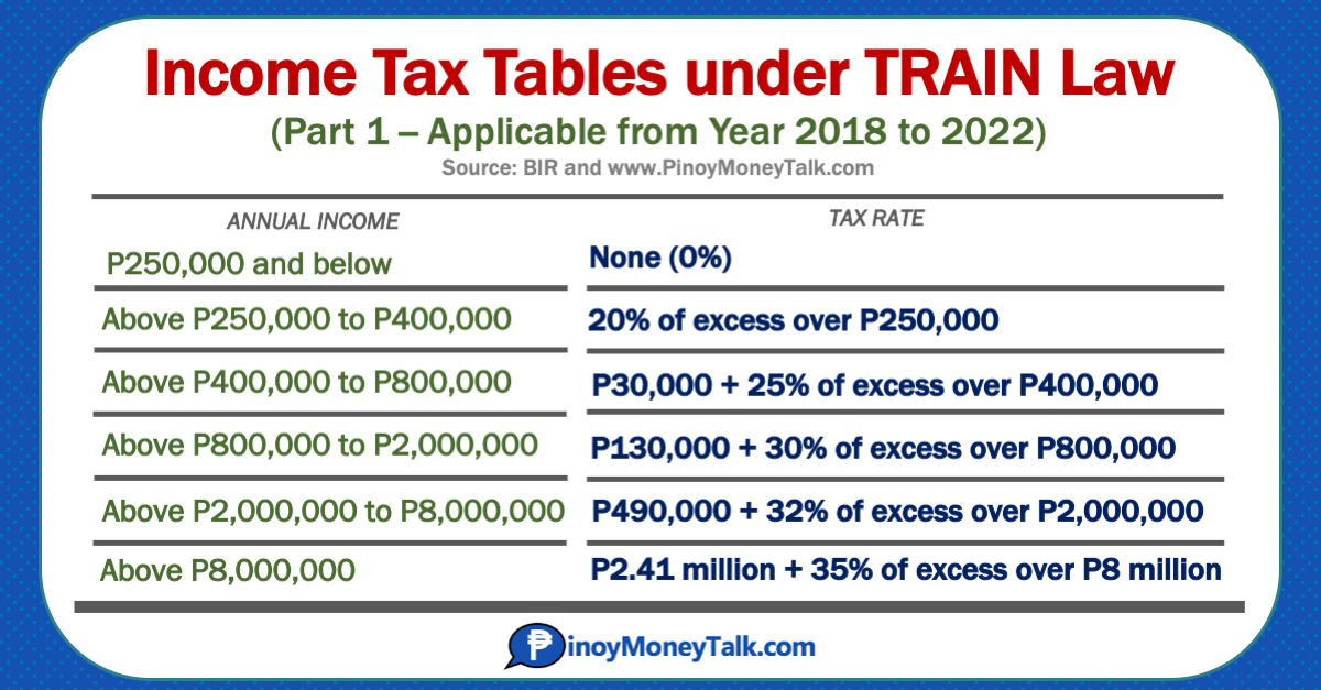 Income tax deduction investments in the philippines forex for dummies ebook free